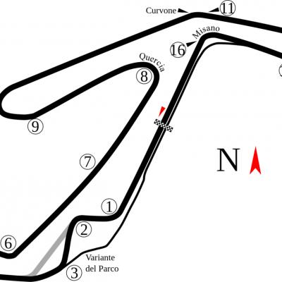 Gran Premio di San Marino e della Riviera di Rimini OCTO